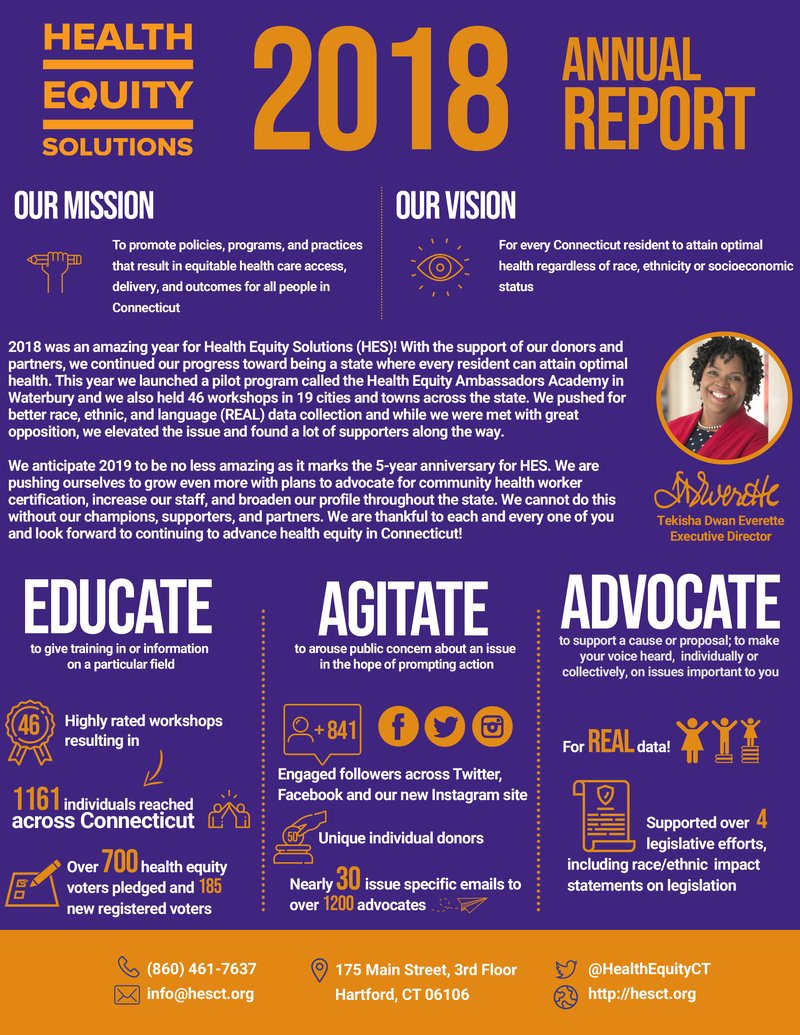 2018 Annual Report - Front